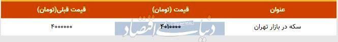 قیمت سکه در بازار امروز تهران ۱۳۹۸/۰۷/۱۰| افزایش قیمت
