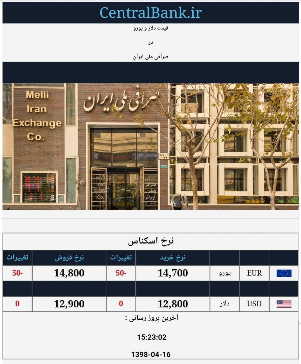 قیمت دلار و یورو در صرافی ملی امروز ۱۳۹۸/۰۴/۱۶