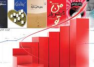 روند صعودی قیمتها در بازار کتاب