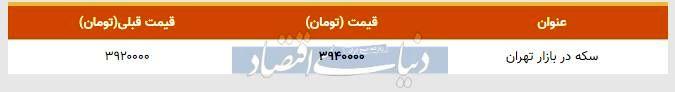 قیمت سکه در بازار امروز تهران ۱۳۹۸/۰۸/۰۶