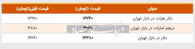 قیمت دلار در بازار امروز تهران ۱۳۹۸/۰۳/۰۱