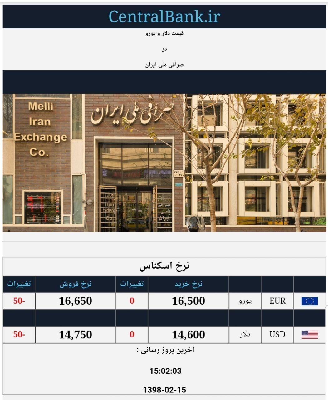 قیمت دلار و یورو در صرافی ملی امروز ۱۳۹۸/۰۲/۱۵