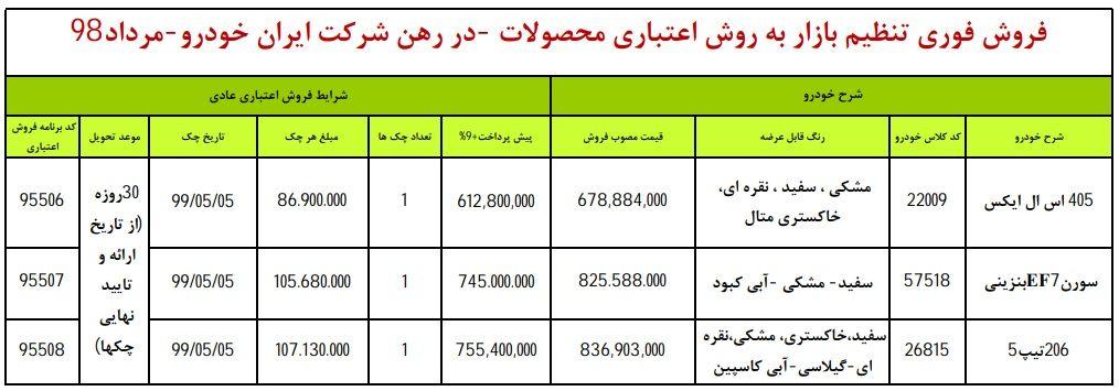 طرح جدید فروش اقساطی محصولات ایران خودرو ویژه 1 مرداد
