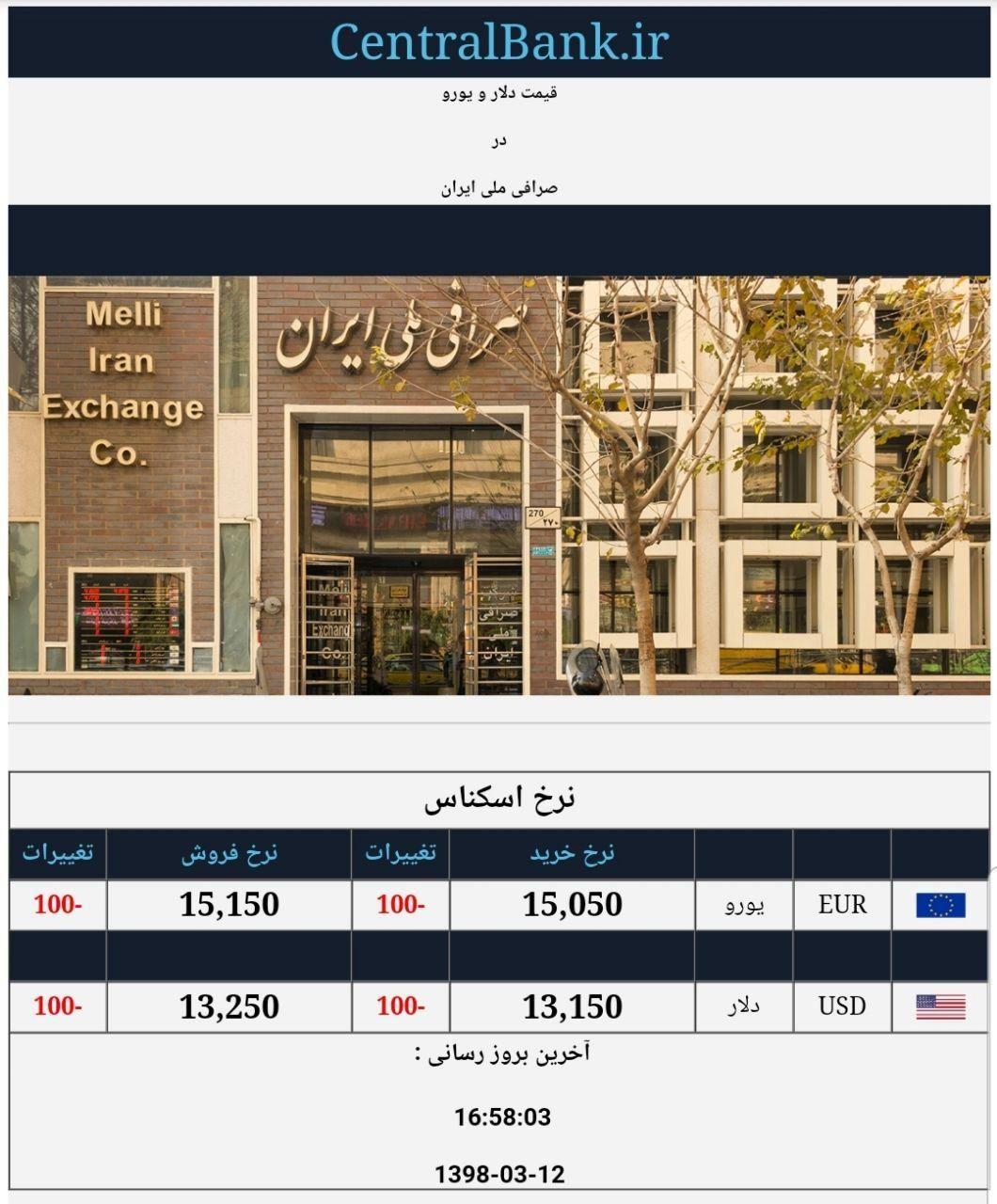 قیمت دلار و یورو در صرافی ملی امروز ۱۳۹۸/۰۳/۱۲