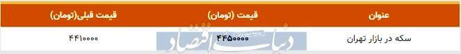 قیمت سکه در بازار امروز تهران ۱۳۹۸/۰۹/۱۲