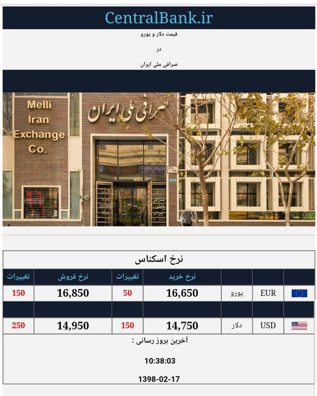 قیمت دلار و یورو در صرافی ملی امروز ۱۳۹۸/۰۲/۱۷