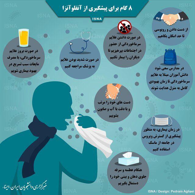 ۸ گام برای پیشگیری از آنفلوآنزا +اینفوگرافیک//گلی